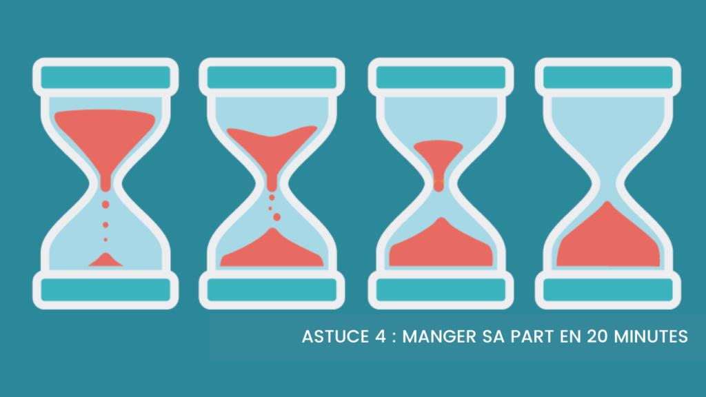 Rester concentré : connais-tu ta propre capacité d'attention sur la durée ?